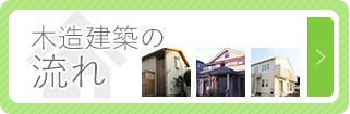 川越市 注文住宅|木造建築の流れへ