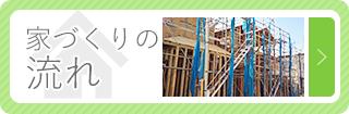 川越市 注文住宅|家づくりの流れへ